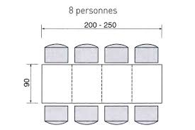 taille standard table 8 personnes